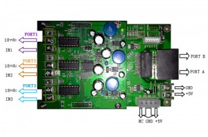 ZDEC A81ED-01 Environment Detector Card